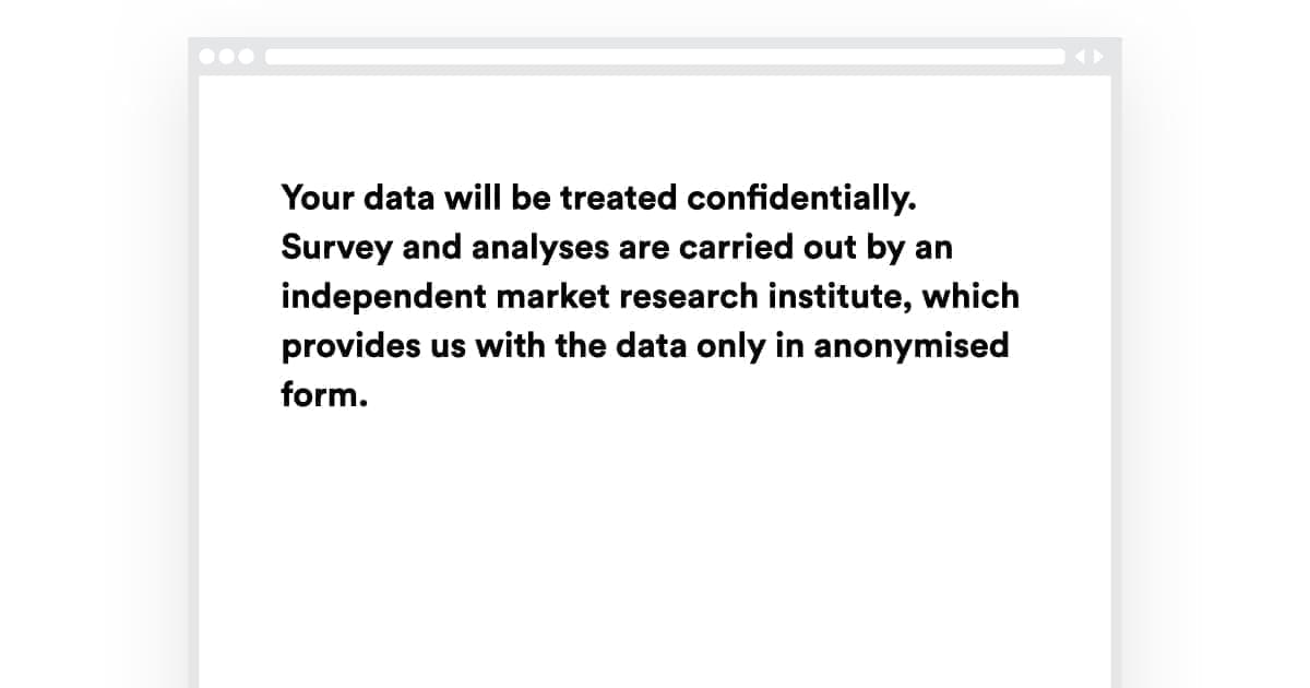 """Screenshot with Text Your data will be treated confidentially. Survey and analyses are carried out by an independent market research institute, which provides us with the data only in anonymised form."""""""