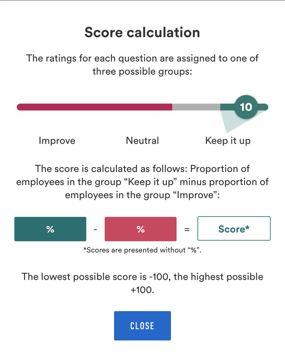 Capture d'écran de l'interface utilisateur de Pulse montrant comment les scores sont calculés.